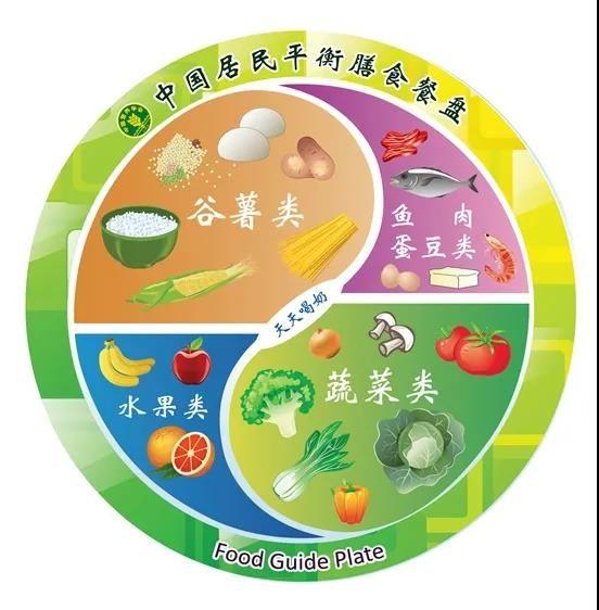 防治新冠肺炎饮食指南